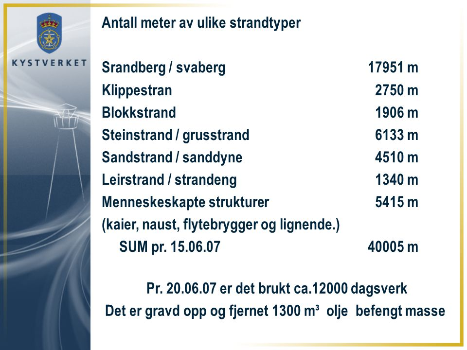 Antall meter av ulike strandtyper Srandberg / svaberg 17951 m