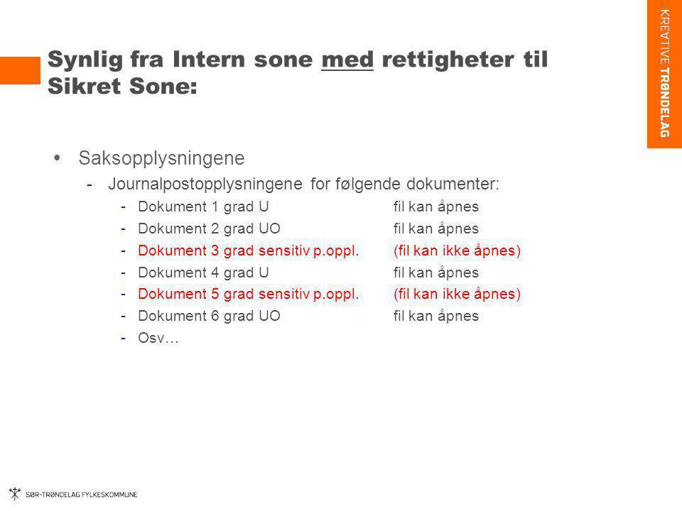 Synlig fra Intern sone med rettigheter til Sikret Sone: