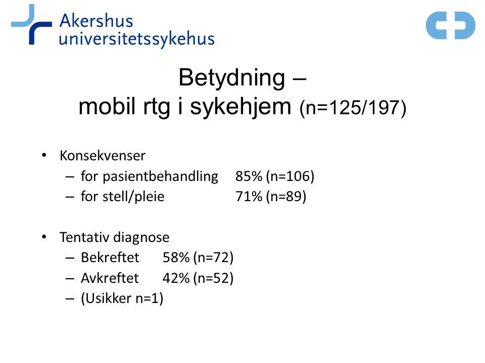Betydning – mobil rtg i sykehjem (n=125/197)