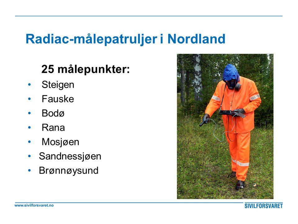 Radiac-målepatruljer i Nordland