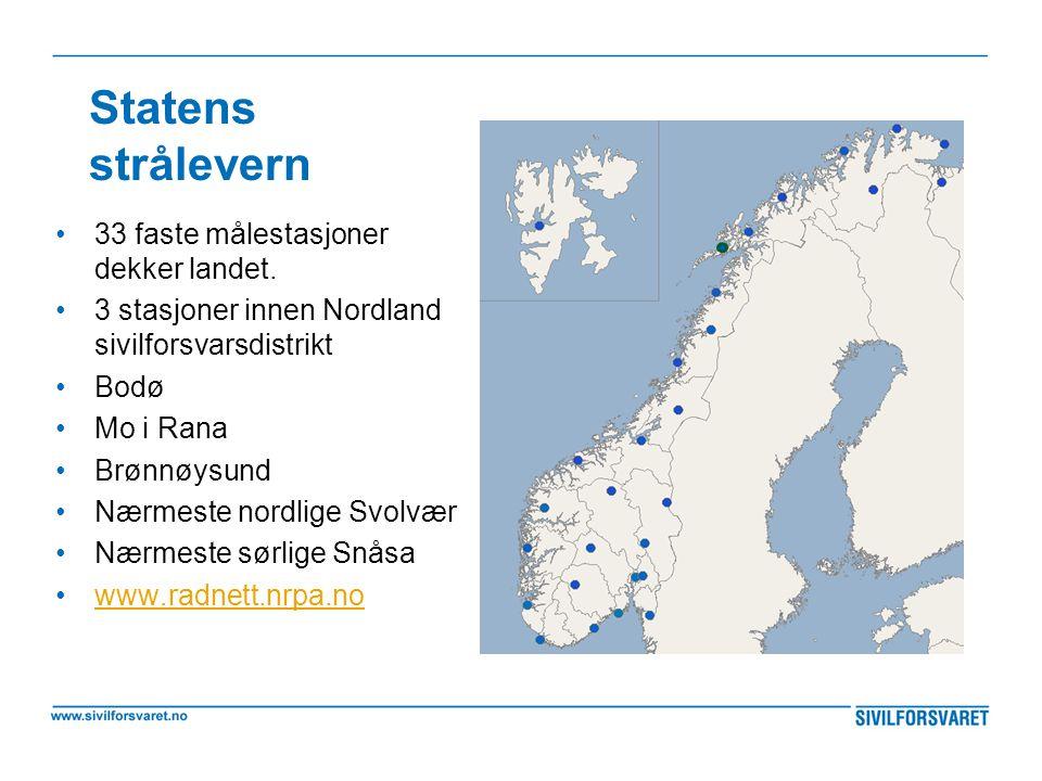 Statens strålevern 33 faste målestasjoner dekker landet.