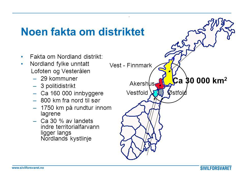 Noen fakta om distriktet