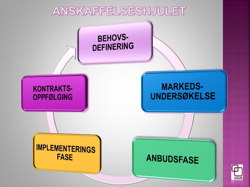 MARKEDS-UNDERSØKELSE KONTRAKTS-OPPFØLGING