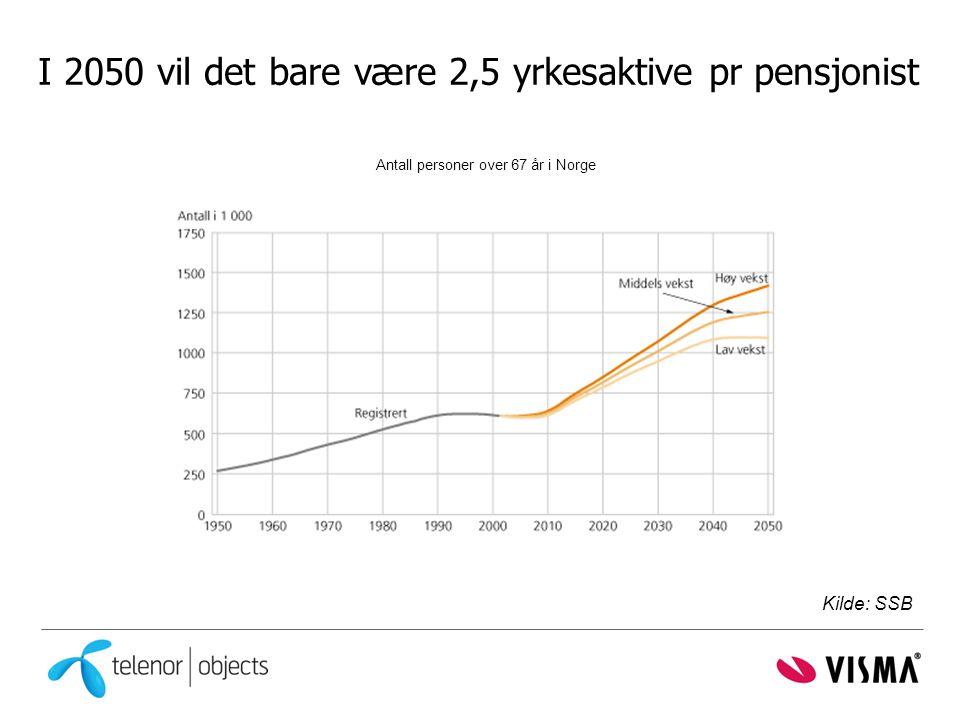 I 2050 vil det bare være 2,5 yrkesaktive pr pensjonist