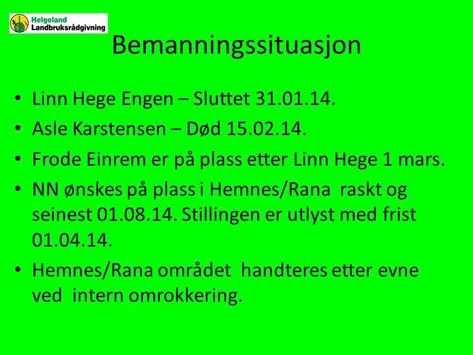 Bemanningssituasjon Linn Hege Engen – Sluttet 31.01.14.