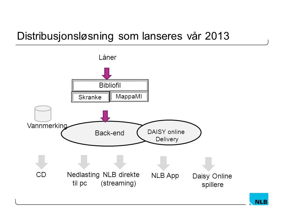 Distribusjonsløsning som lanseres vår 2013