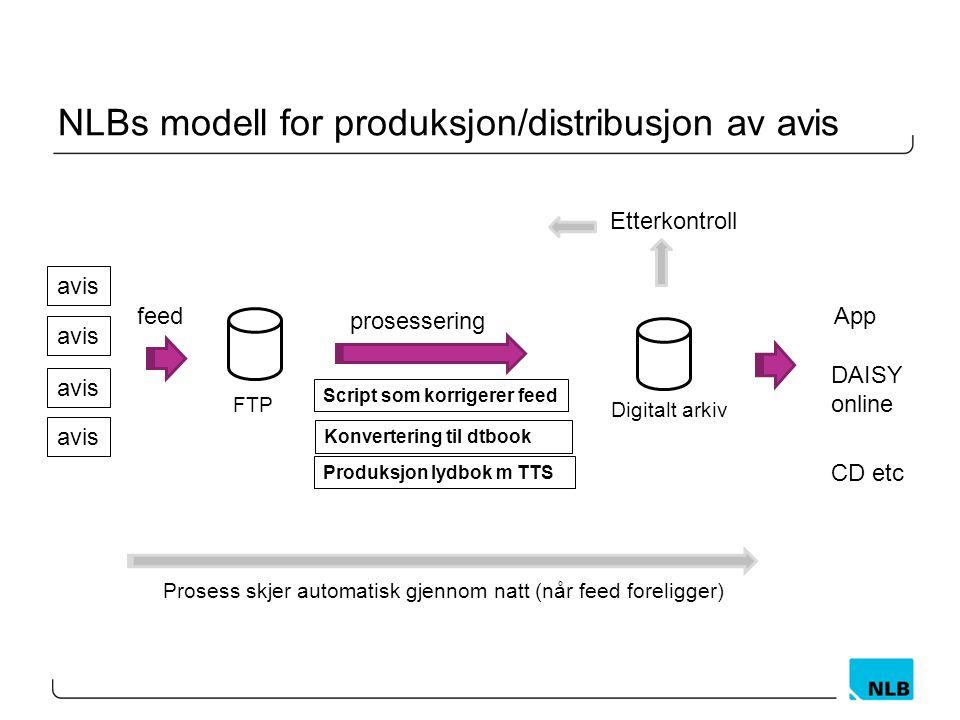 NLBs modell for produksjon/distribusjon av avis