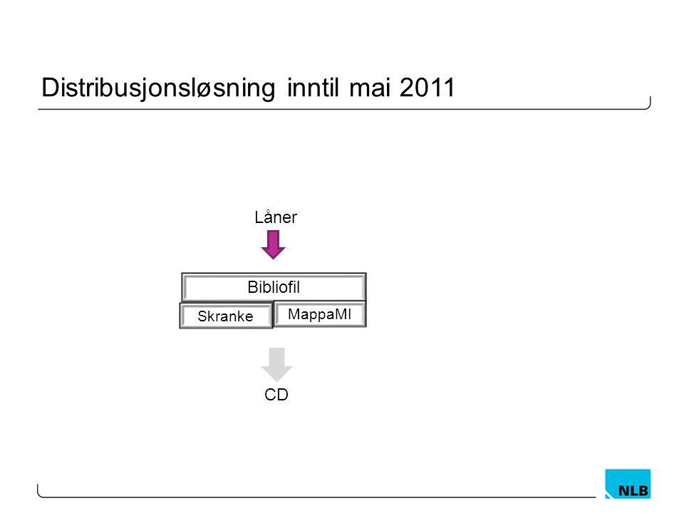 Distribusjonsløsning inntil mai 2011