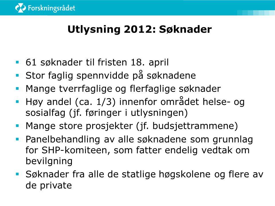 Utlysning 2012: Søknader 61 søknader til fristen 18. april