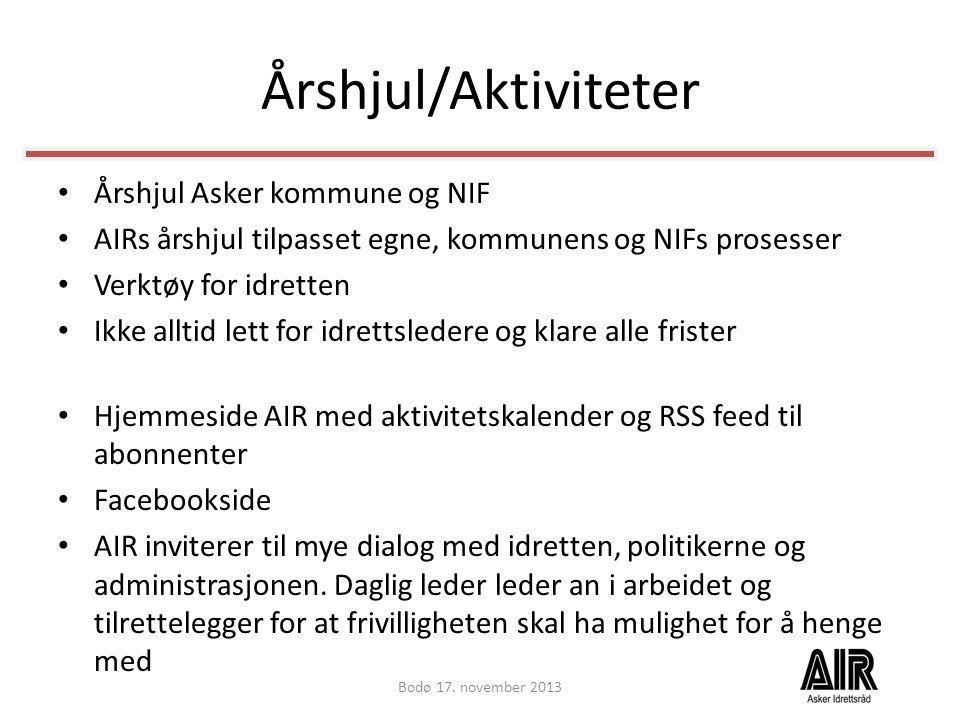 Årshjul/Aktiviteter Årshjul Asker kommune og NIF