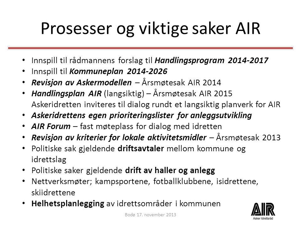 Prosesser og viktige saker AIR