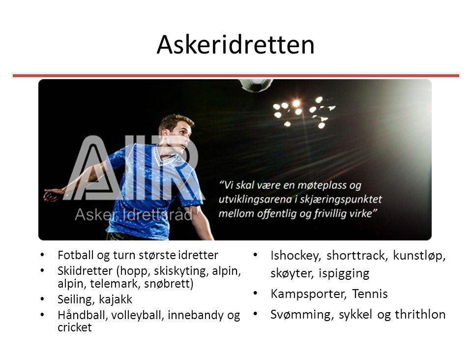 Askeridretten Ishockey, shorttrack, kunstløp, skøyter, ispigging