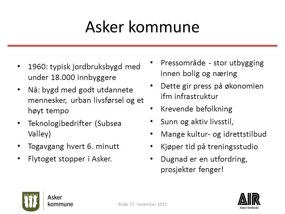 Asker kommune Pressområde - stor utbygging innen bolig og næring