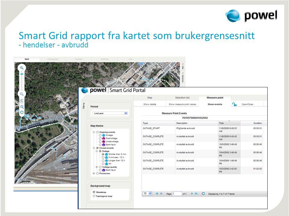 Smart Grid rapport fra kartet som brukergrensesnitt - hendelser - avbrudd