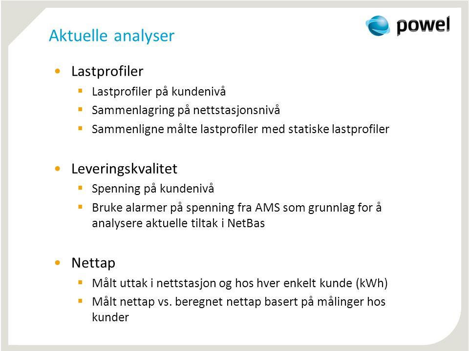 Aktuelle analyser Lastprofiler Leveringskvalitet Nettap