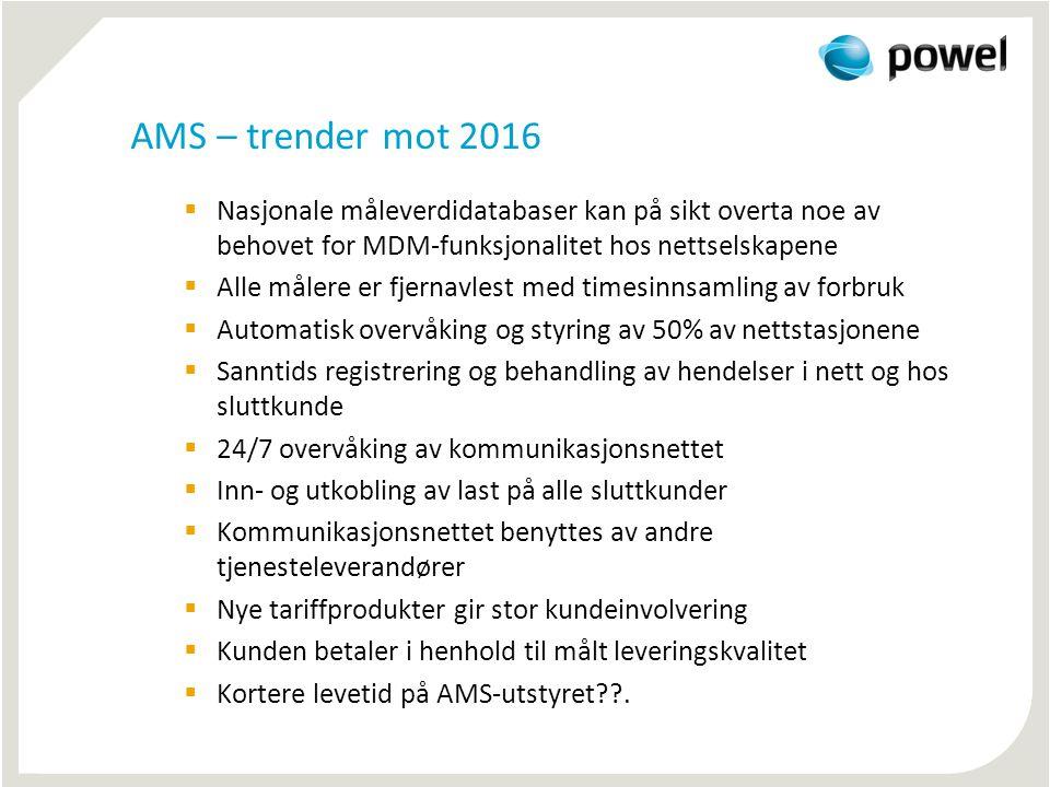 AMS – trender mot 2016 Nasjonale måleverdidatabaser kan på sikt overta noe av behovet for MDM-funksjonalitet hos nettselskapene.