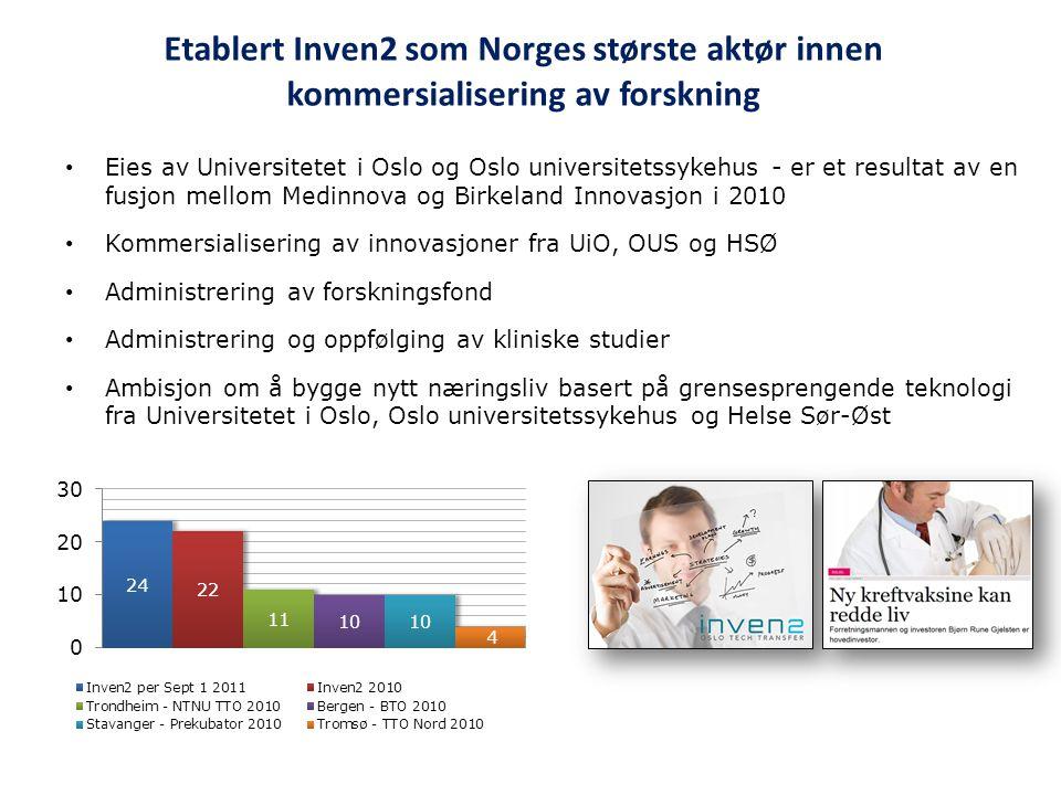 Etablert Inven2 som Norges største aktør innen kommersialisering av forskning