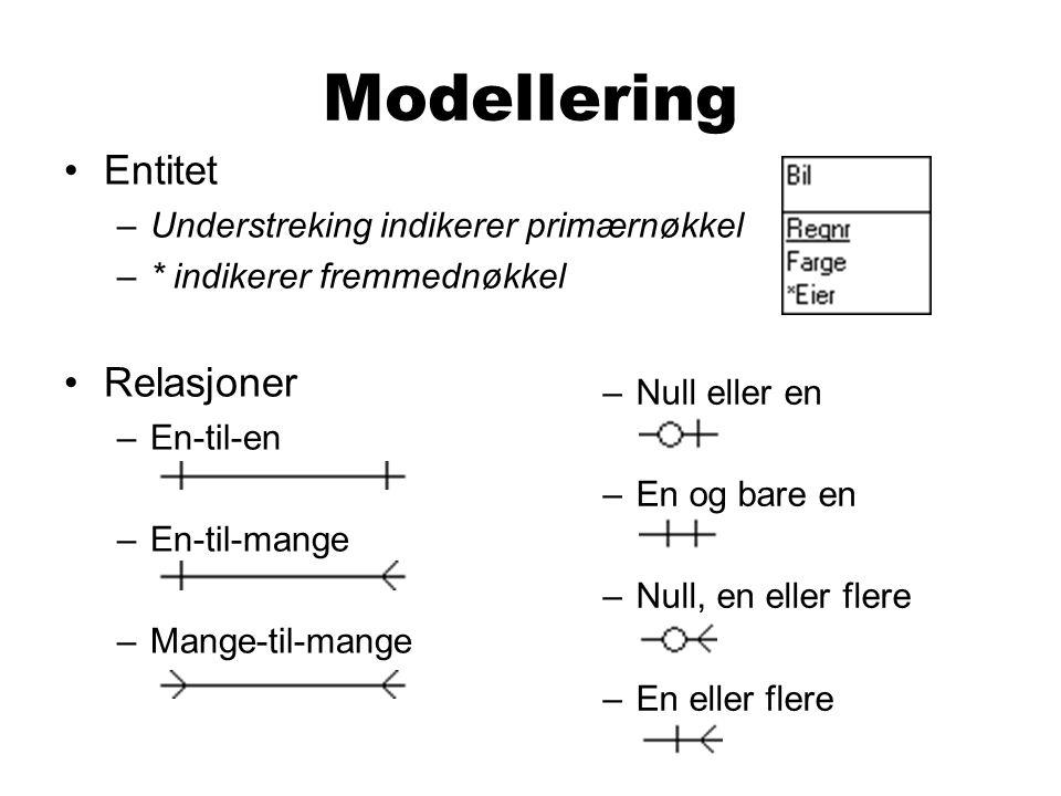 Modellering Entitet Relasjoner Understreking indikerer primærnøkkel