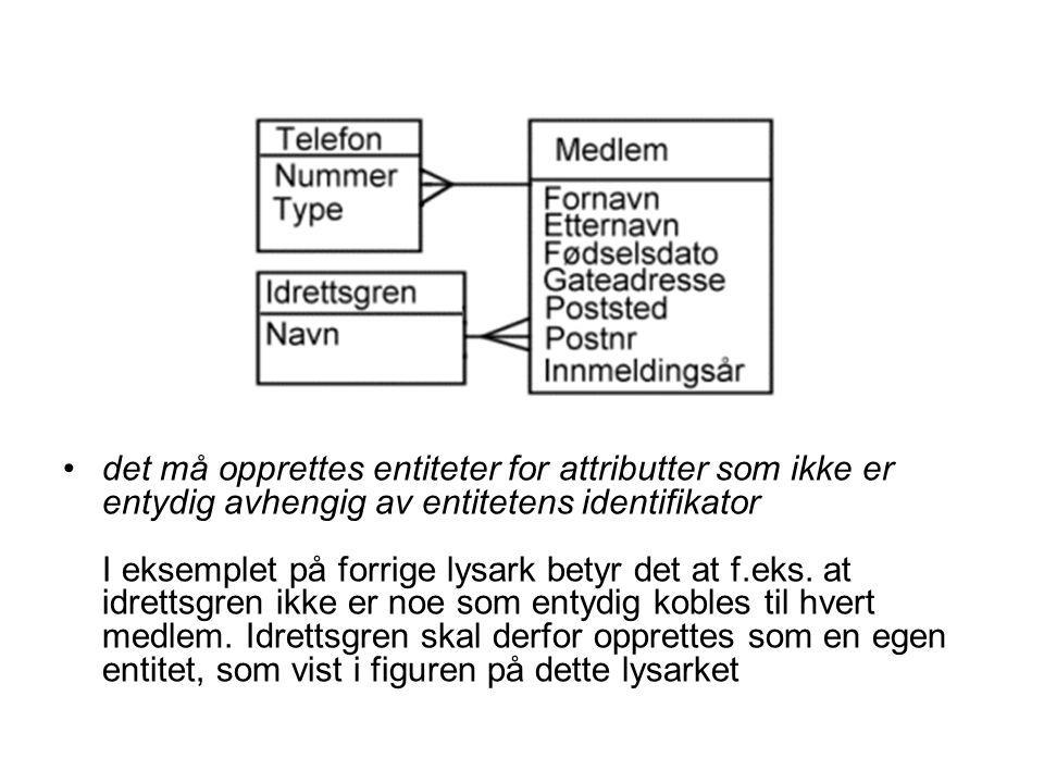 det må opprettes entiteter for attributter som ikke er entydig avhengig av entitetens identifikator I eksemplet på forrige lysark betyr det at f.eks.
