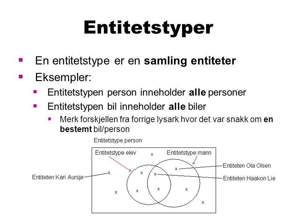 Entitetstyper En entitetstype er en samling entiteter Eksempler:
