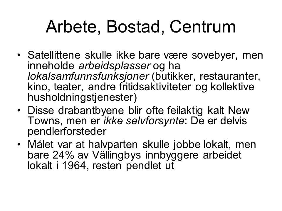 Arbete, Bostad, Centrum