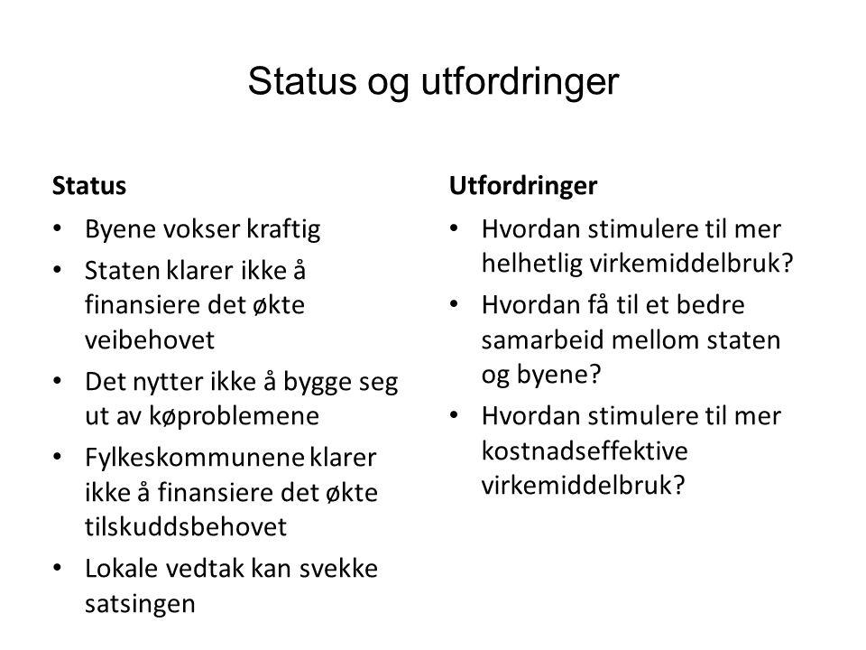 Status og utfordringer