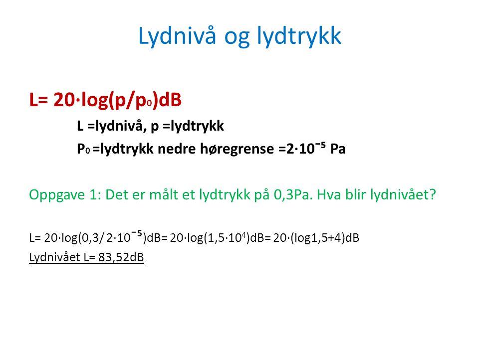 Lydnivå og lydtrykk L= 20·log(p/p0)dB L =lydnivå, p =lydtrykk