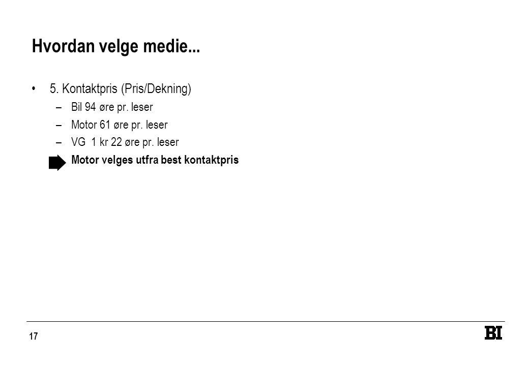 Hvordan velge medie... 5. Kontaktpris (Pris/Dekning)