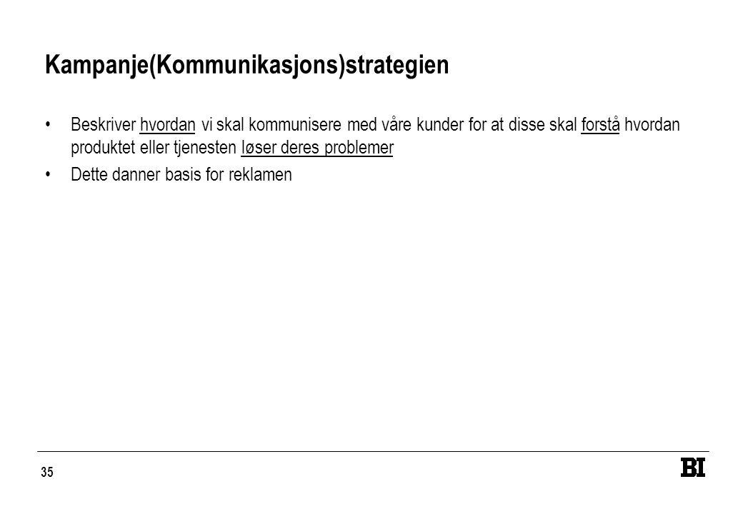 Kampanje(Kommunikasjons)strategien
