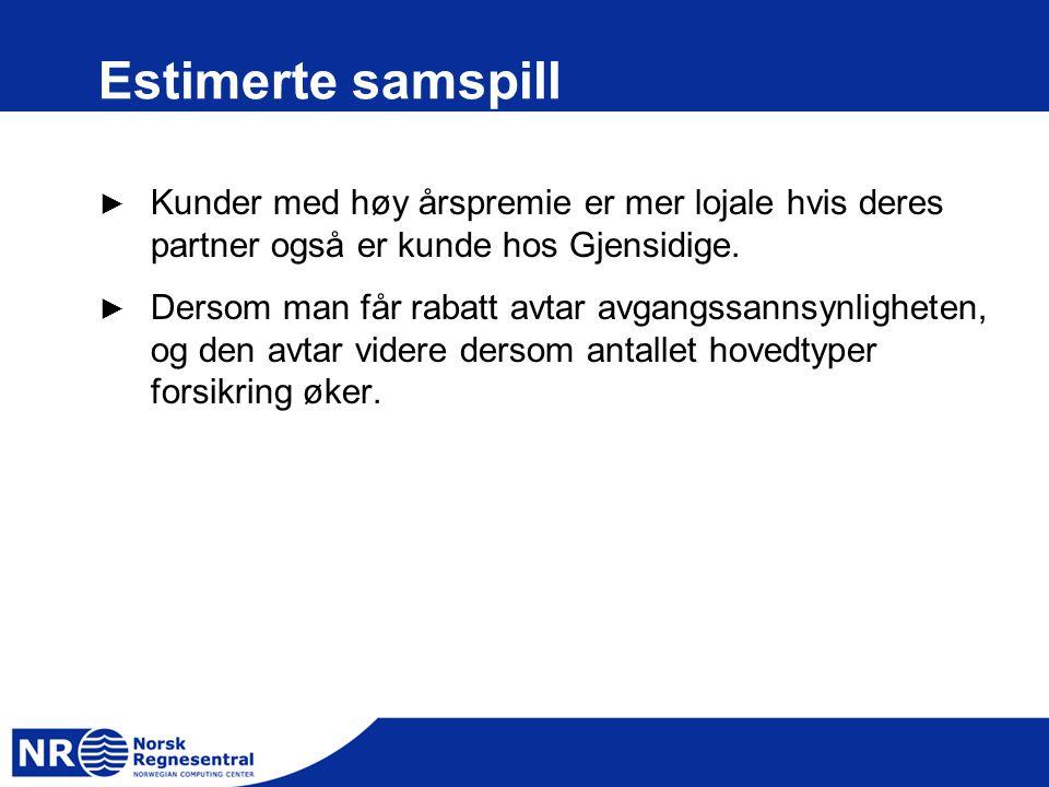 Estimerte samspill Kunder med høy årspremie er mer lojale hvis deres partner også er kunde hos Gjensidige.