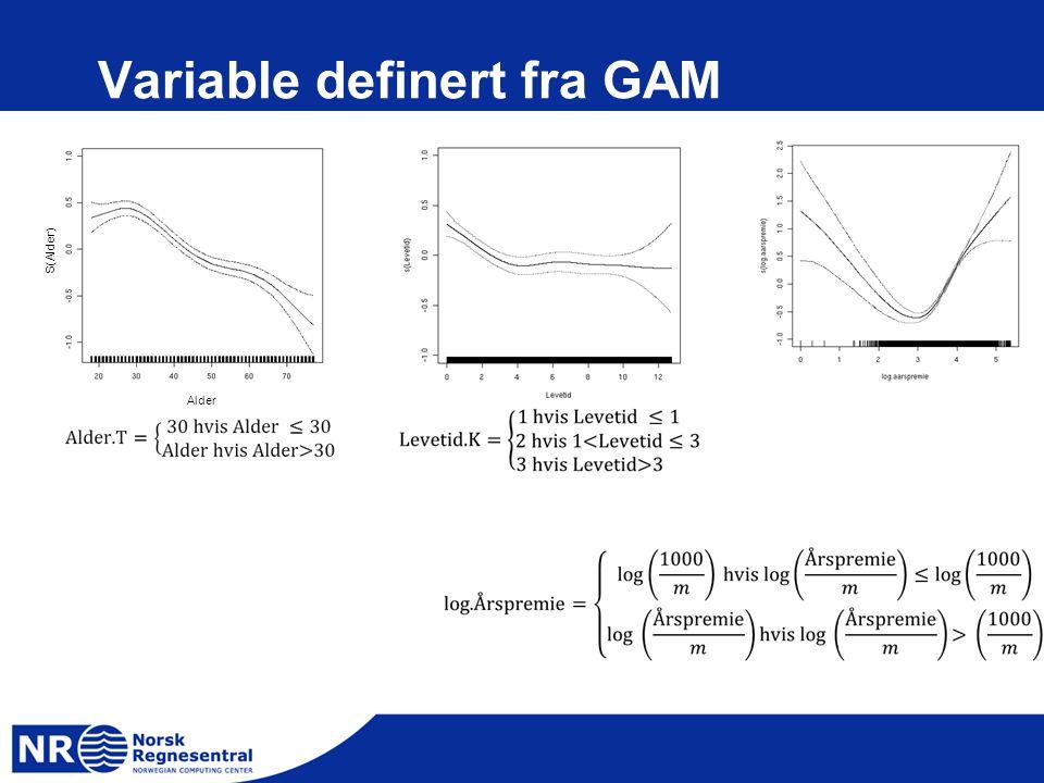 Variable definert fra GAM