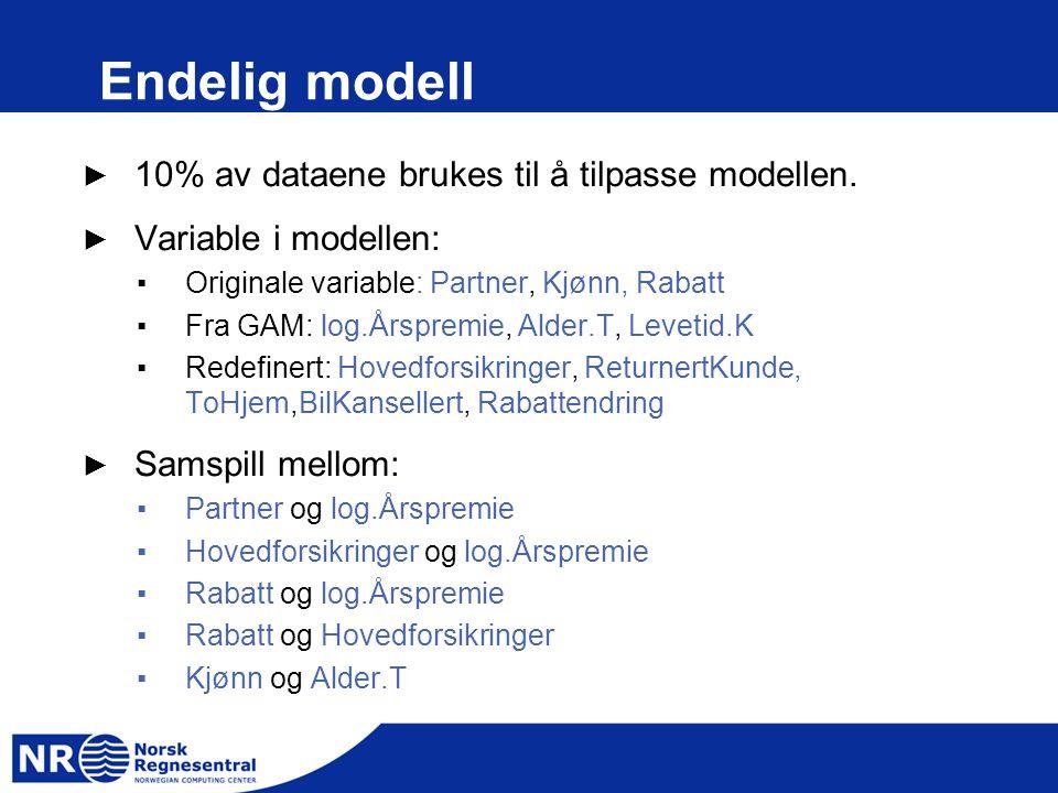 Endelig modell 10% av dataene brukes til å tilpasse modellen.