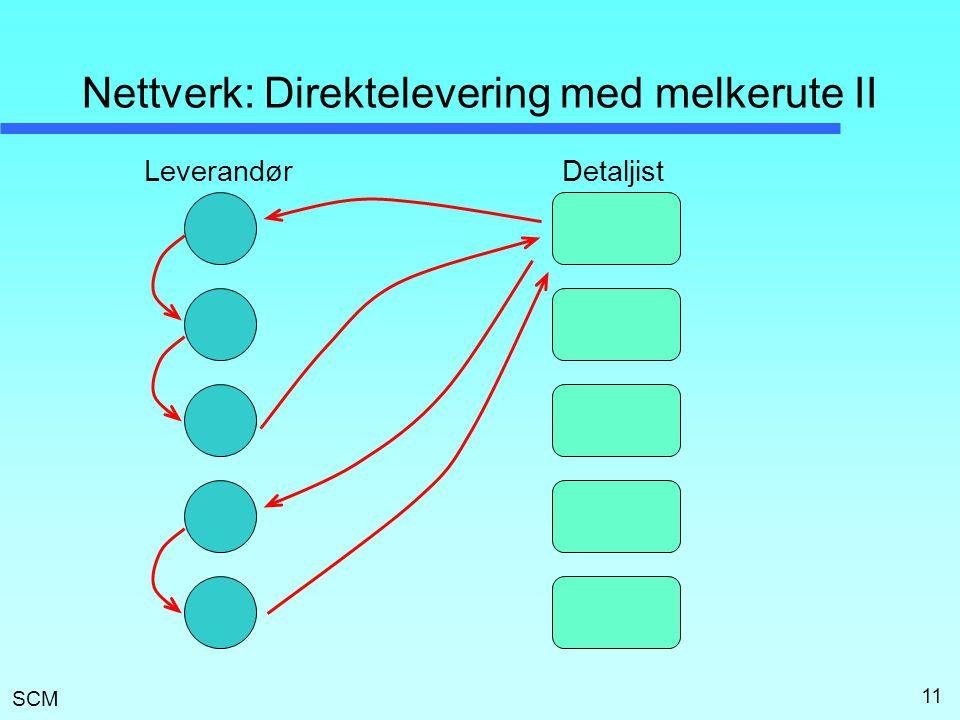 Nettverk: Direktelevering med melkerute II