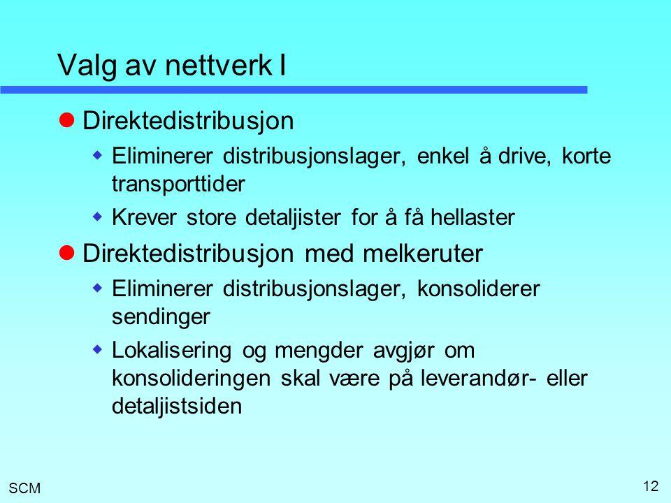 Valg av nettverk I Direktedistribusjon