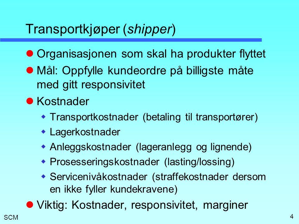 Transportkjøper (shipper)