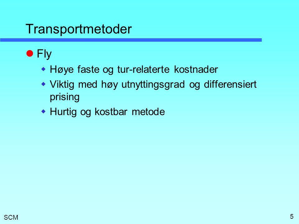 Transportmetoder Fly Høye faste og tur-relaterte kostnader