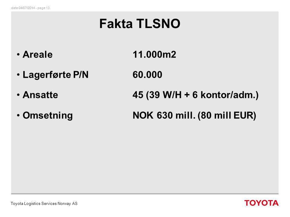 Fakta TLSNO Areale 11.000m2 Lagerførte P/N 60.000