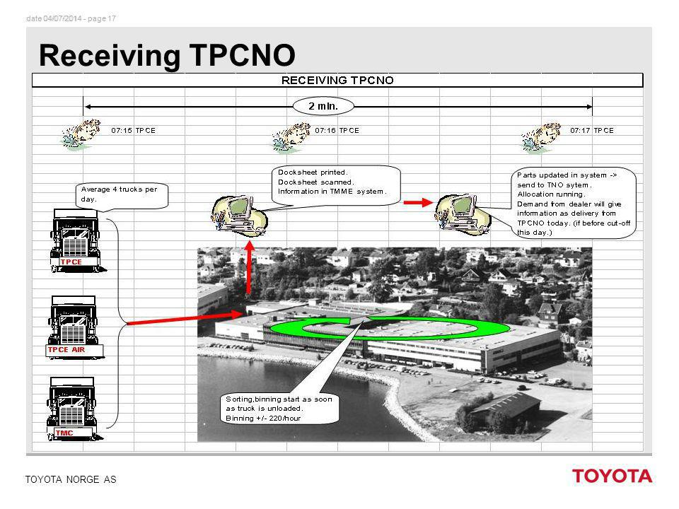 Receiving TPCNO