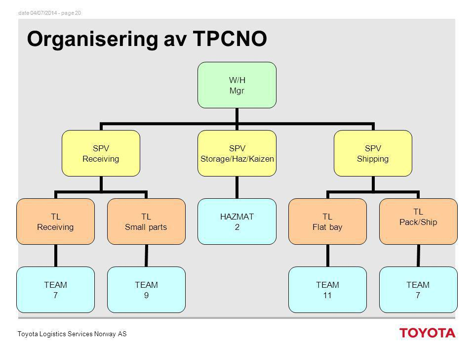 Organisering av TPCNO Toyota Logistics Services Norway AS