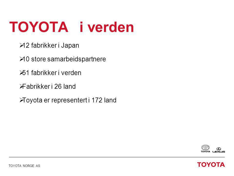 TOYOTA i verden 12 fabrikker i Japan 10 store samarbeidspartnere