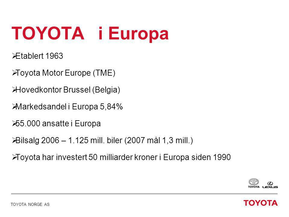 TOYOTA i Europa Etablert 1963 Toyota Motor Europe (TME)