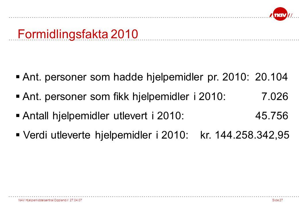 Formidlingsfakta 2010 Ant. personer som hadde hjelpemidler pr. 2010: 20.104. Ant. personer som fikk hjelpemidler i 2010: 7.026.