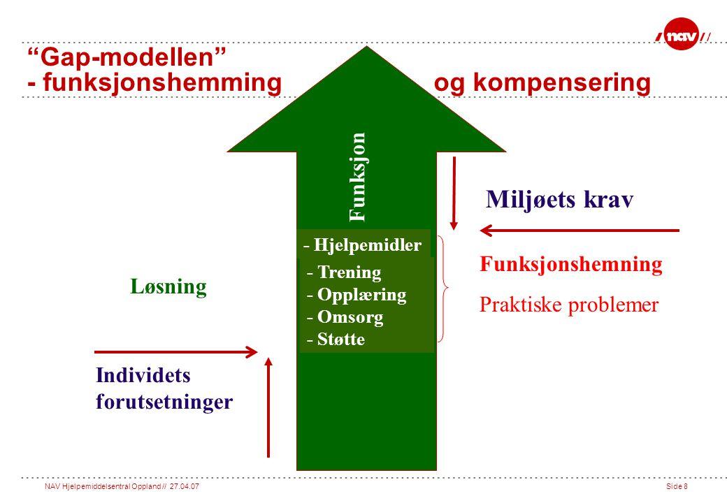 Gap-modellen - funksjonshemming og kompensering