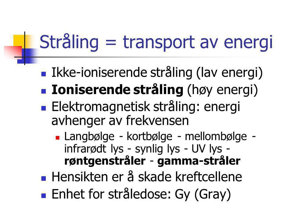 Stråling = transport av energi