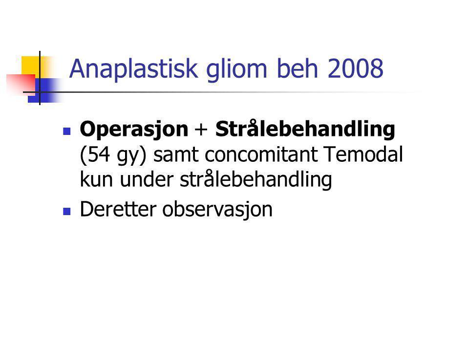 Anaplastisk gliom beh 2008 Operasjon + Strålebehandling (54 gy) samt concomitant Temodal kun under strålebehandling.