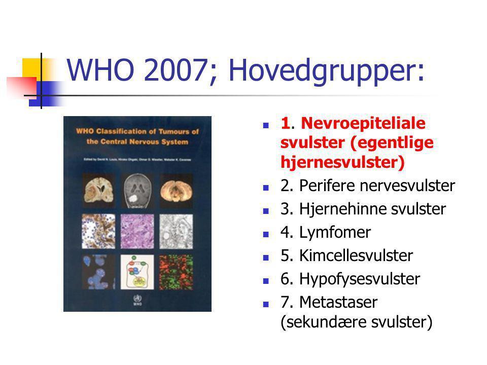WHO 2007; Hovedgrupper: 1. Nevroepiteliale svulster (egentlige hjernesvulster) 2. Perifere nervesvulster.