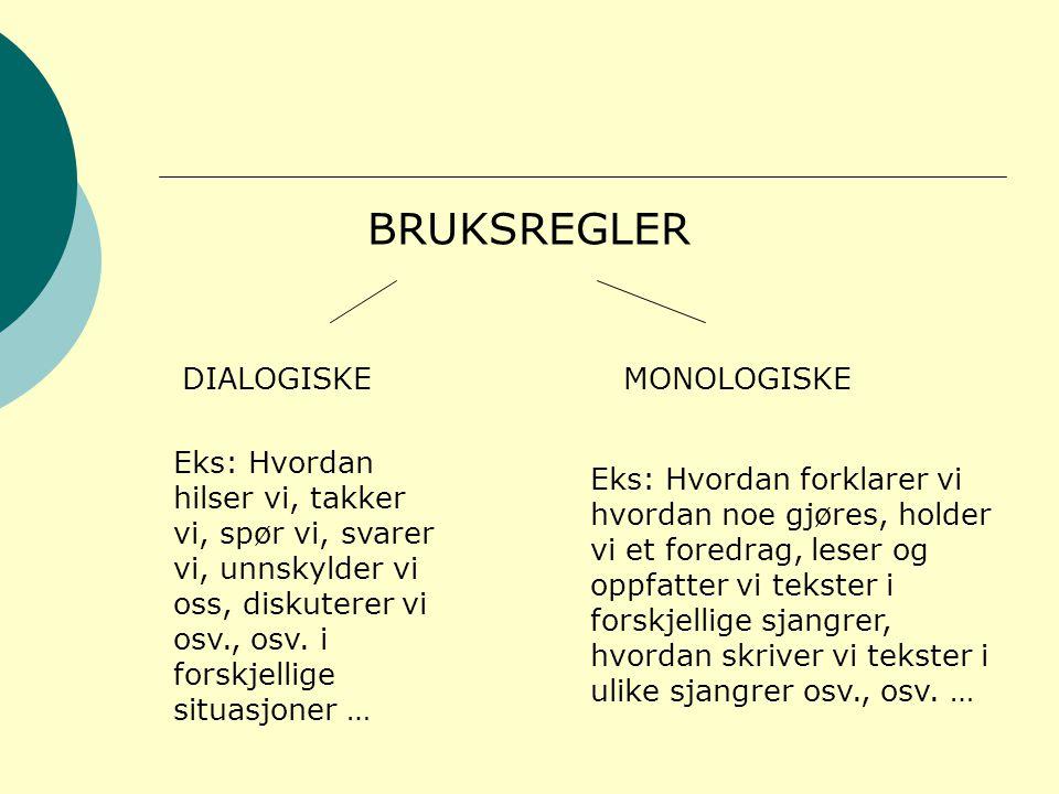BRUKSREGLER DIALOGISKE MONOLOGISKE