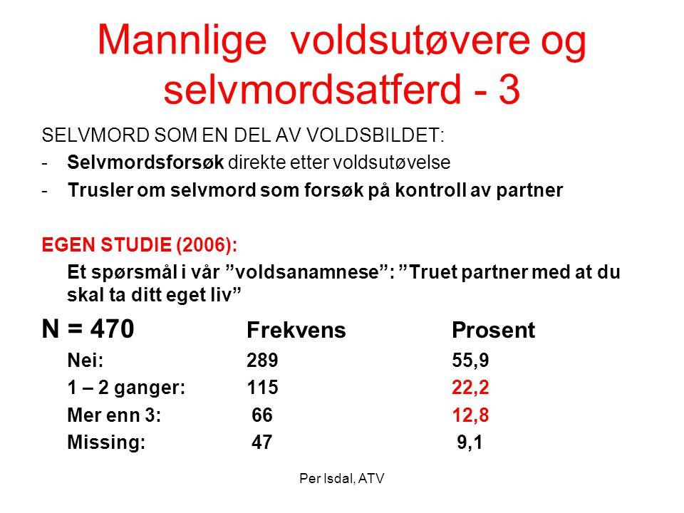 Mannlige voldsutøvere og selvmordsatferd - 3