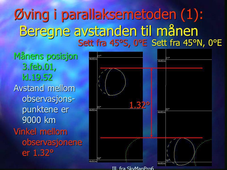 Øving i parallaksemetoden (1): Beregne avstanden til månen