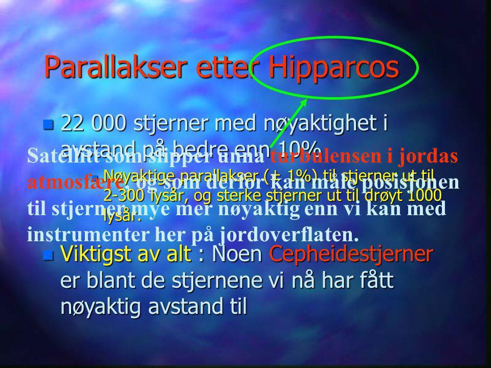 Parallakser etter Hipparcos